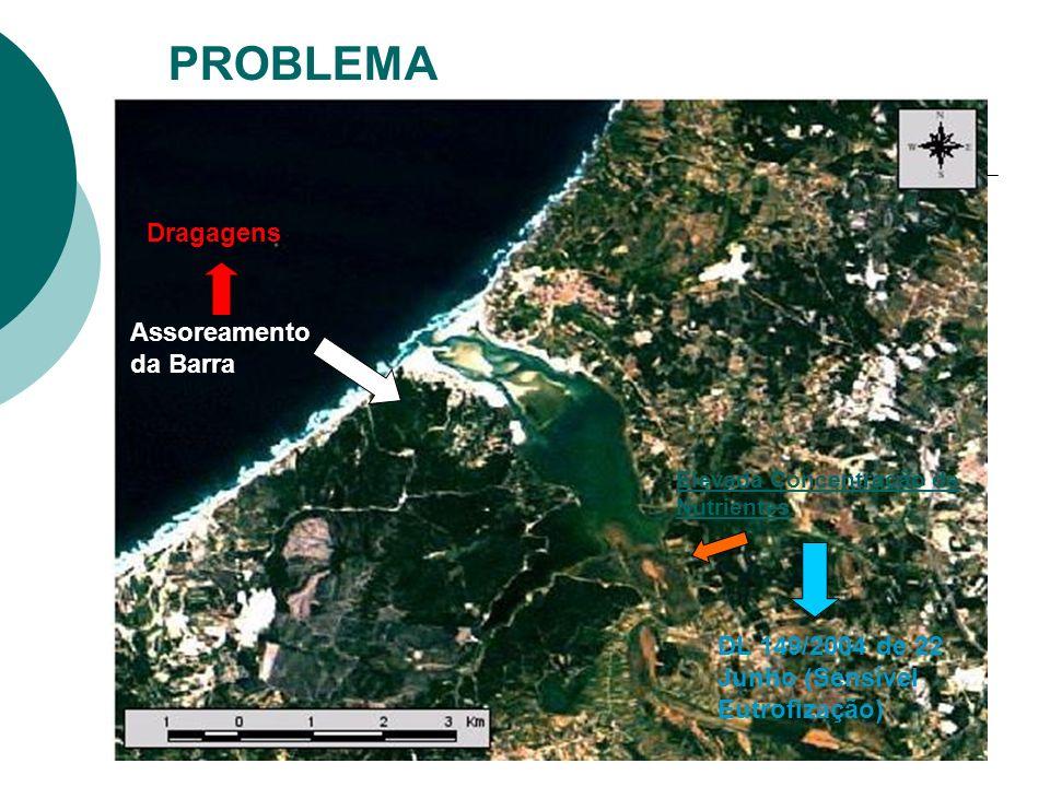 PROBLEMA Elevada Concentração de Nutrientes DL 149/2004 de 22 Junho (Sensível Eutrofização) Assoreamento da Barra Dragagens