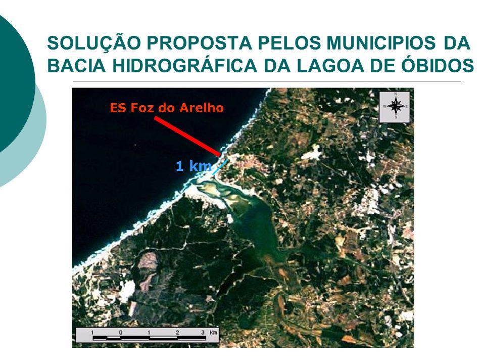 SOLUÇÃO PROPOSTA PELOS MUNICIPIOS DA BACIA HIDROGRÁFICA DA LAGOA DE ÓBIDOS 1 km ES Foz do Arelho