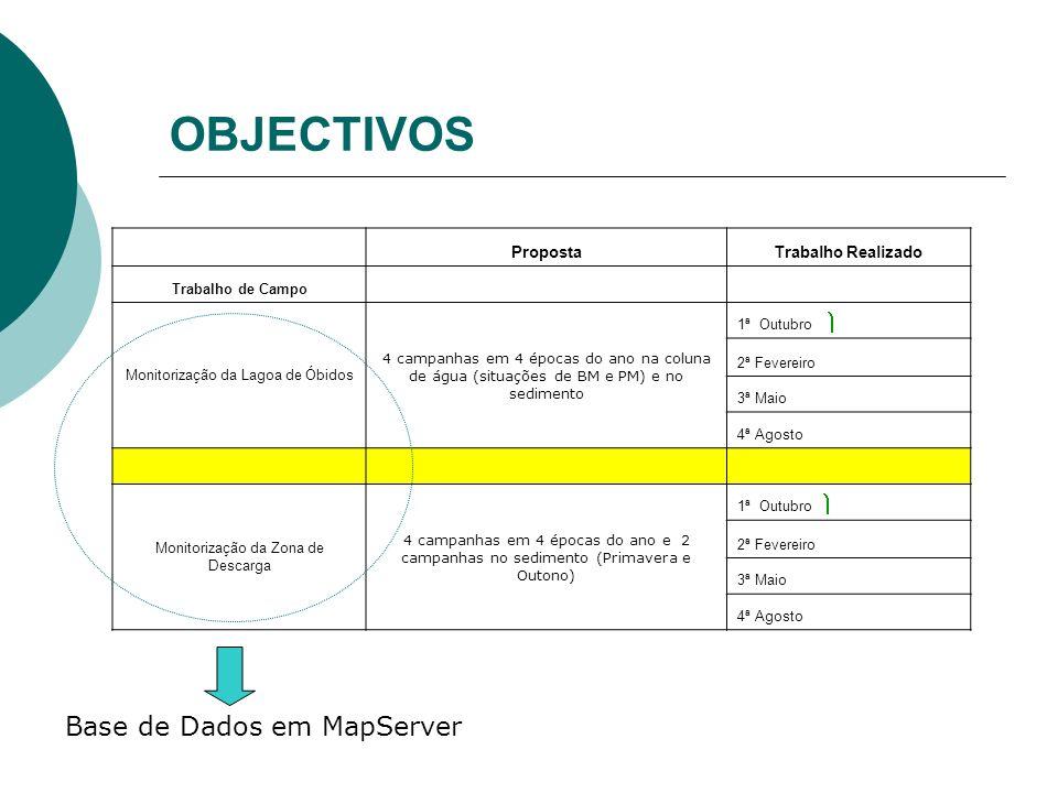 OBJECTIVOS PropostaTrabalho Realizado Trabalho de Campo Monitorização da Lagoa de Óbidos 4 campanhas em 4 épocas do ano na coluna de água (situações d