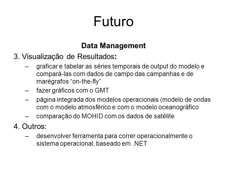 Futuro Data Management 3. Visualização de Resultados: –graficar e tabelar as séries temporais de output do modelo e compará-las com dados de campo das