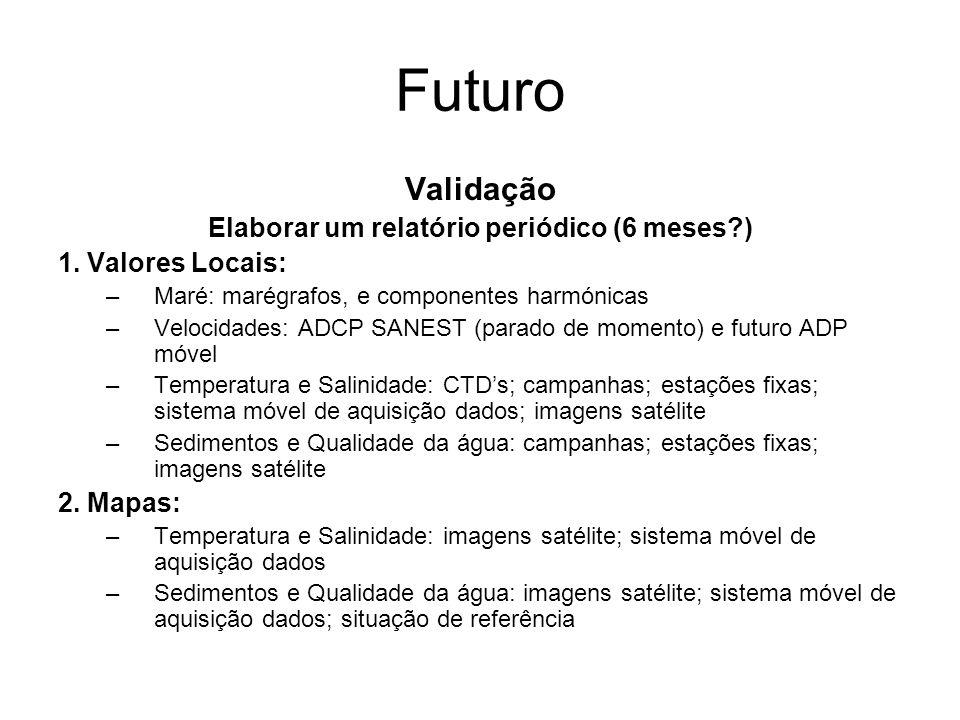 Futuro Validação Elaborar um relatório periódico (6 meses?) 1. Valores Locais: –Maré: marégrafos, e componentes harmónicas –Velocidades: ADCP SANEST (