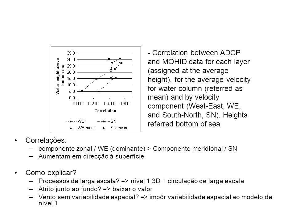 Correlações: –componente zonal / WE (dominante) > Componente meridional / SN –Aumentam em direcção à superfície Como explicar? –Processos de larga esc