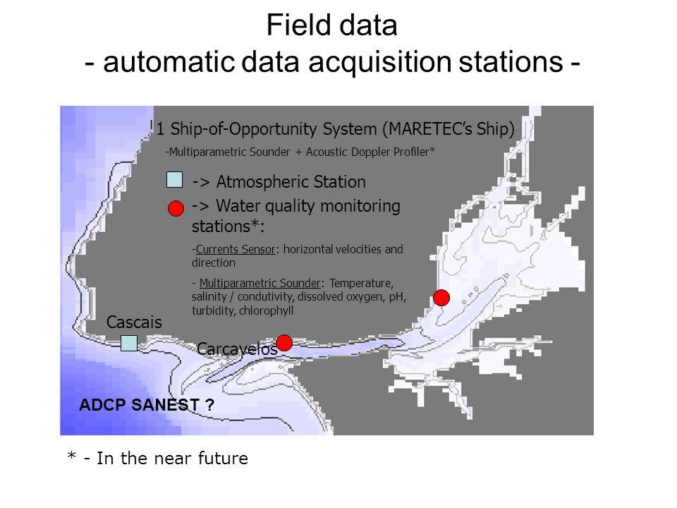 Futuro Modelação Domínios de computação –Modelo 2D e 3D* para a costa portuguesa (Hidrodinâmica) –3D para o Tejo com Hidrodinâmica + Qual.