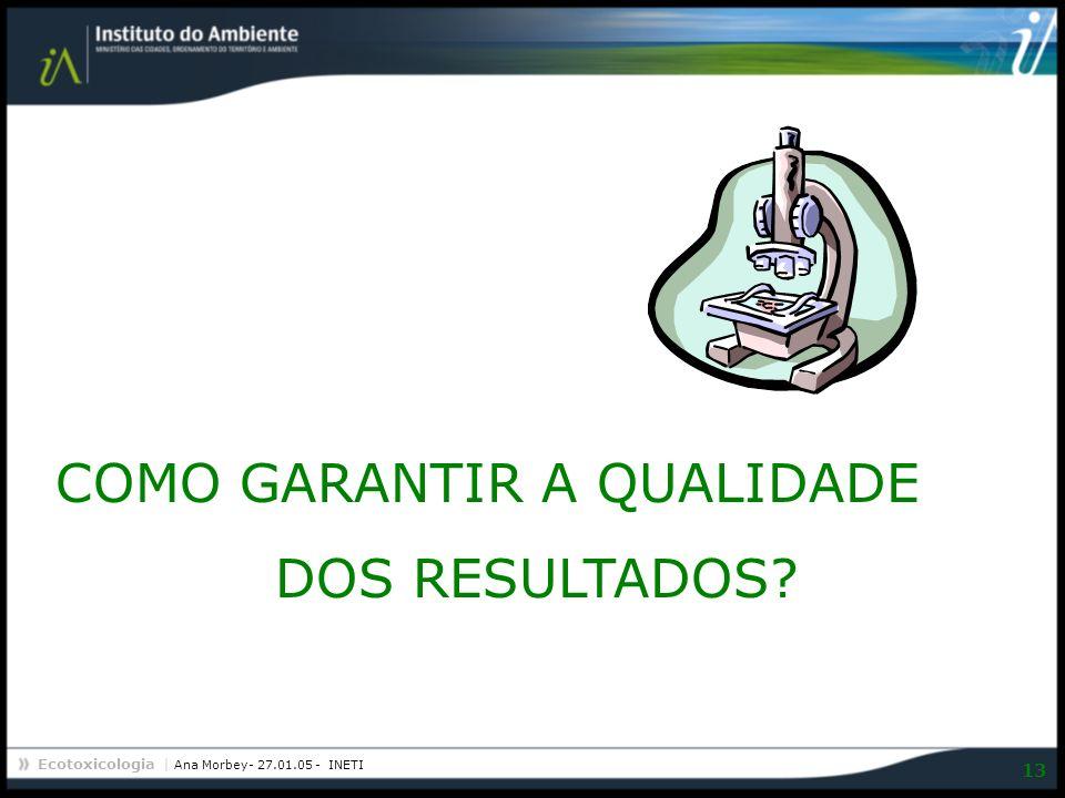 Ecotoxicologia | Ana Morbey- 27.01.05 - INETI 13 COMO GARANTIR A QUALIDADE DOS RESULTADOS?