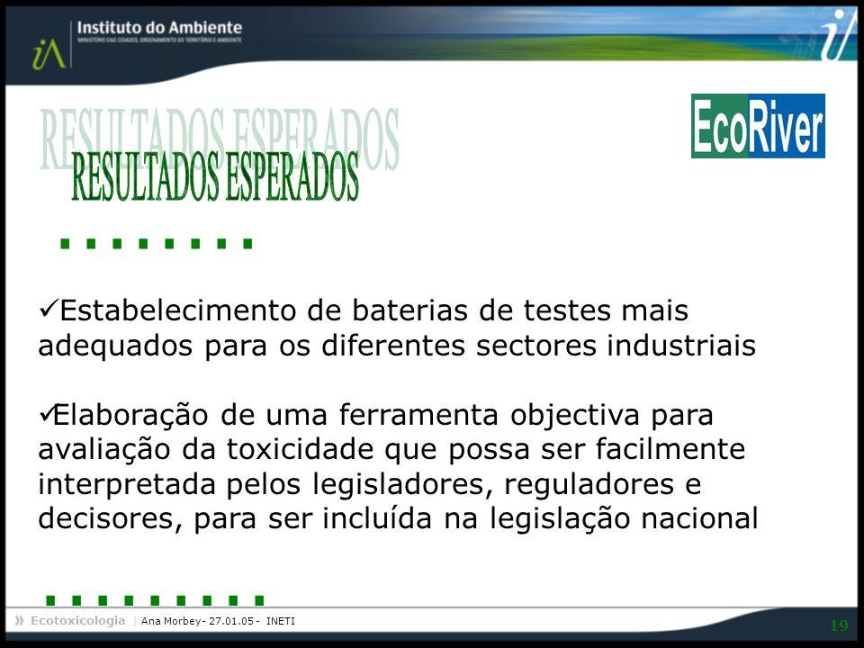 Ecotoxicologia | Ana Morbey- 27.01.05 - INETI 19 Estabelecimento de baterias de testes mais adequados para os diferentes sectores industriais Elaboraç