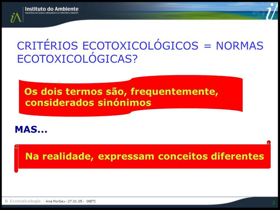 Ecotoxicologia | Ana Morbey- 27.01.05 - INETI 3 CRITÉRIOS ECOTOXICOLÓGICOS = NORMAS ECOTOXICOLÓGICAS.