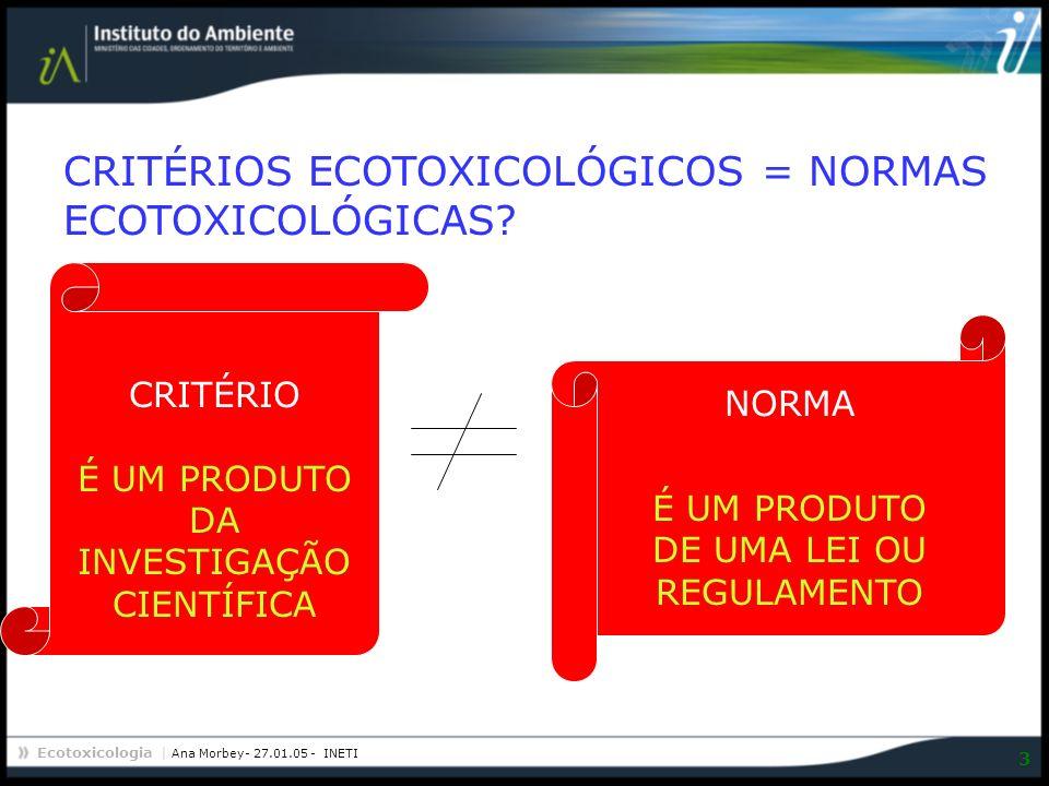 Ecotoxicologia | Ana Morbey- 27.01.05 - INETI 3 CRITÉRIOS ECOTOXICOLÓGICOS = NORMAS ECOTOXICOLÓGICAS? CRITÉRIO É UM PRODUTO DA INVESTIGAÇÃO CIENTÍFICA
