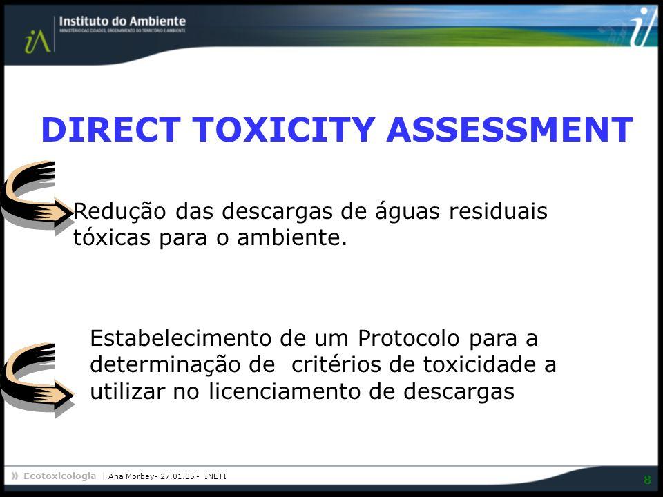 Ecotoxicologia | Ana Morbey- 27.01.05 - INETI 19 Estabelecimento de baterias de testes mais adequados para os diferentes sectores industriais Elaboração de uma ferramenta objectiva para avaliação da toxicidade que possa ser facilmente interpretada pelos legisladores, reguladores e decisores, para ser incluída na legislação nacional.................