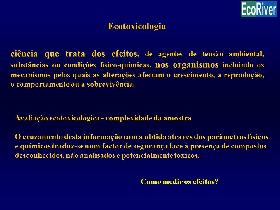 Os ensaios medem efeitos em indivíduos de uma dada espécie, sejam efeitos de letalidade ou imobilização, de inibição da reprodução ou do crescimento ou ainda de inibição da bioluminescência.