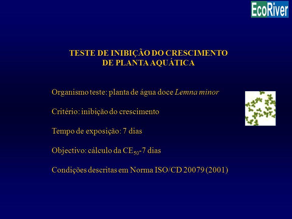 TESTE DE INIBIÇÃO DO CRESCIMENTO DE PLANTA AQUÁTICA Organismo teste: planta de água doce Lemna minor Critério: inibição do crescimento Tempo de exposi