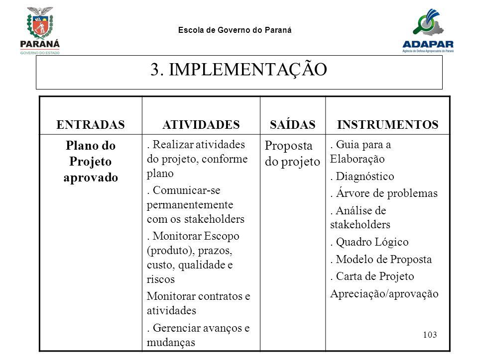 Escola de Governo do Paraná 103 3. IMPLEMENTAÇÃO ENTRADASATIVIDADESSAÍDASINSTRUMENTOS Plano do Projeto aprovado. Realizar atividades do projeto, confo