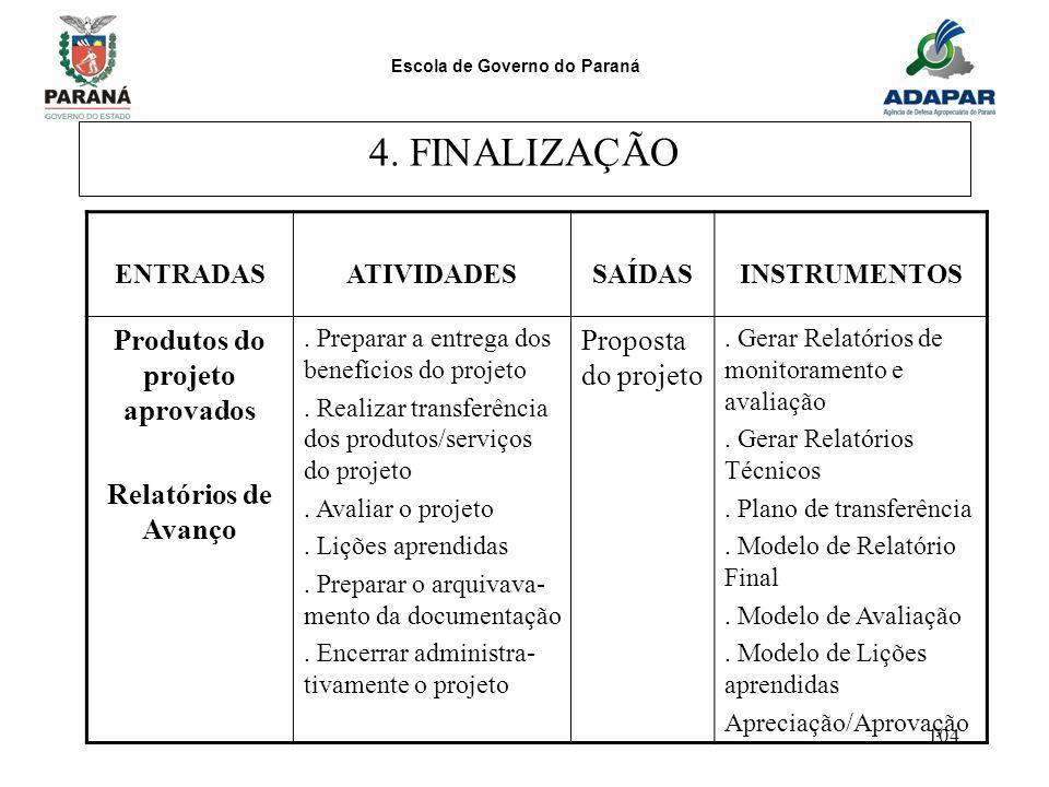 Escola de Governo do Paraná 104 4. FINALIZAÇÃO ENTRADASATIVIDADESSAÍDASINSTRUMENTOS Produtos do projeto aprovados Relatórios de Avanço. Preparar a ent