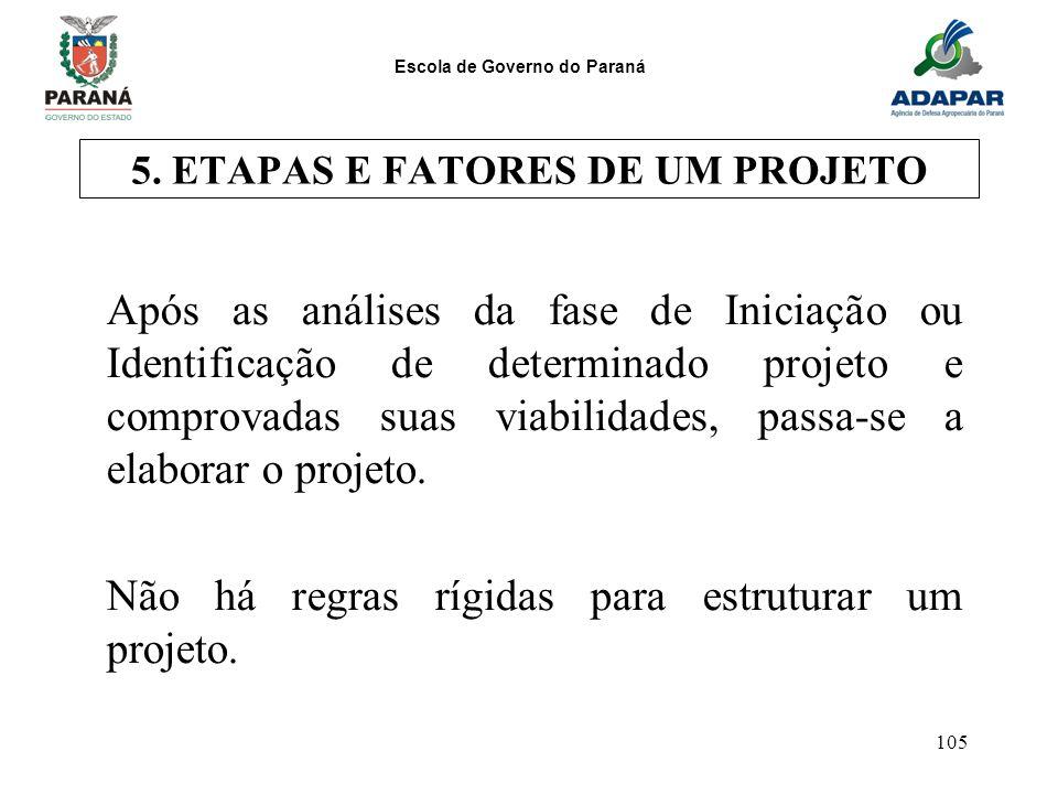 Escola de Governo do Paraná 105 5. ETAPAS E FATORES DE UM PROJETO Após as análises da fase de Iniciação ou Identificação de determinado projeto e comp