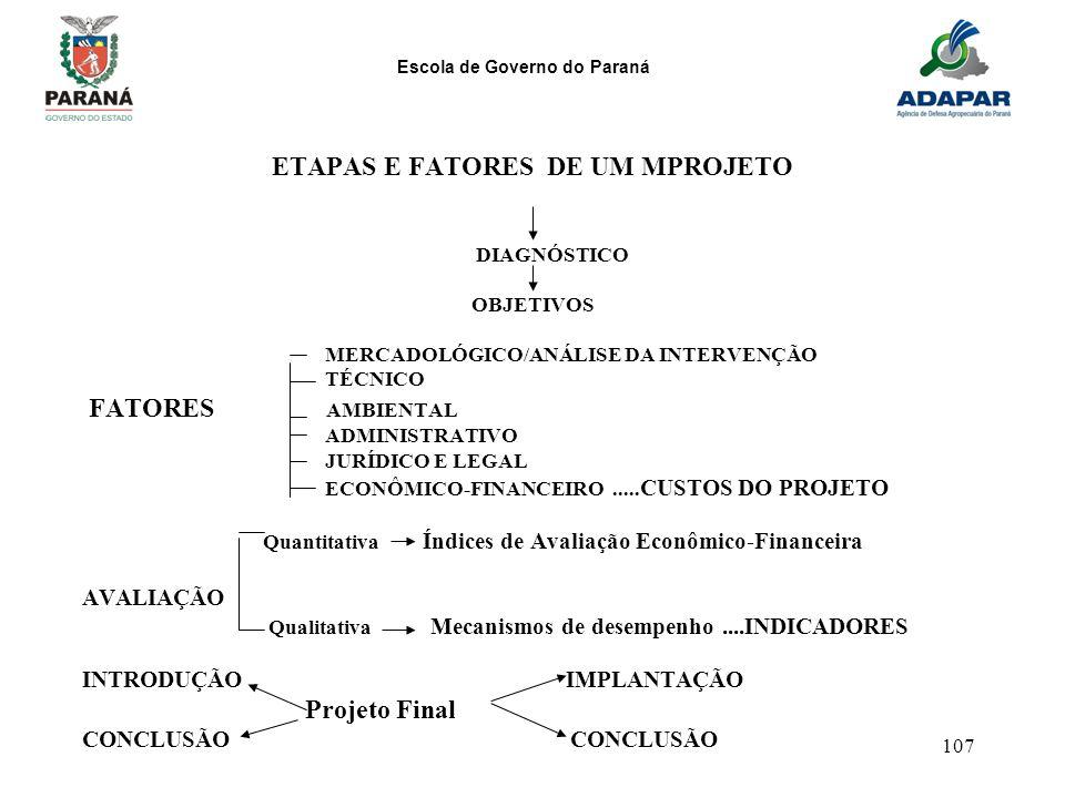 Escola de Governo do Paraná 107 ETAPAS E FATORES DE UM MPROJETO DIAGNÓSTICO OBJETIVOS MERCADOLÓGICO/ANÁLISE DA INTERVENÇÃO TÉCNICO FATORES AMBIENTAL A