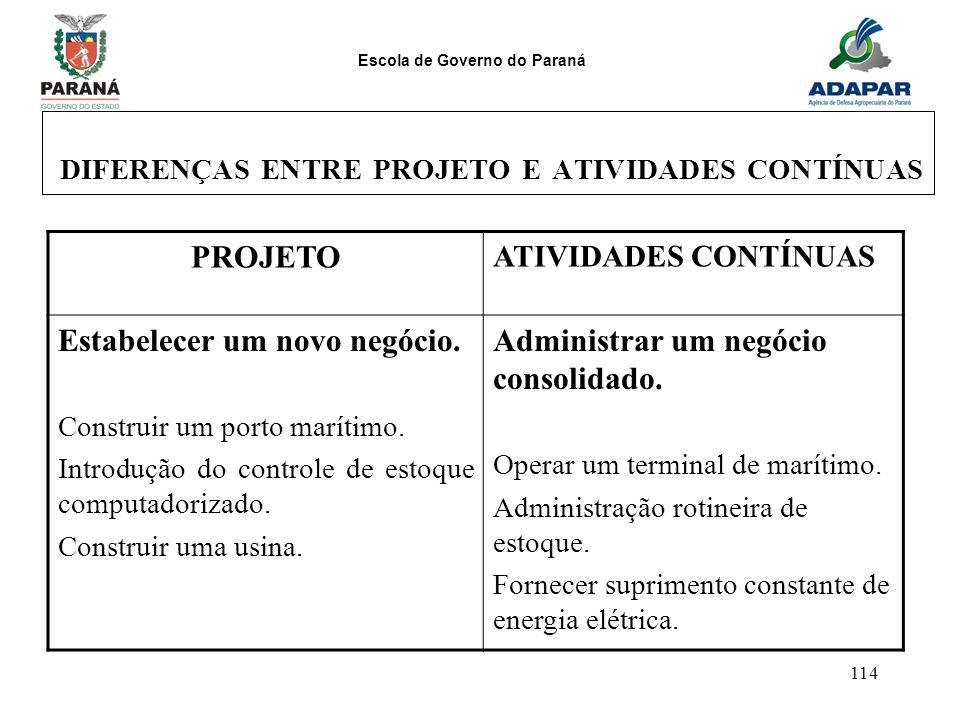 Escola de Governo do Paraná 114 DIFERENÇAS ENTRE PROJETO E ATIVIDADES CONTÍNUAS PROJETO ATIVIDADES CONTÍNUAS Estabelecer um novo negócio. Construir um