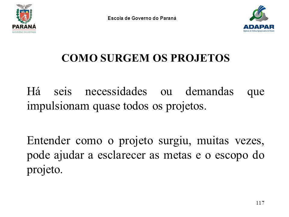 Escola de Governo do Paraná 117 COMO SURGEM OS PROJETOS Há seis necessidades ou demandas que impulsionam quase todos os projetos. Entender como o proj