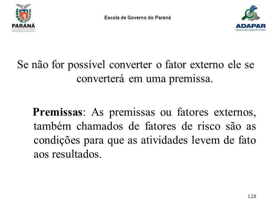 Escola de Governo do Paraná 128 Se não for possível converter o fator externo ele se converterá em uma premissa. Premissas: As premissas ou fatores ex