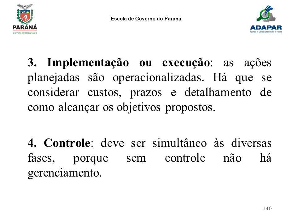 Escola de Governo do Paraná 140 3. Implementação ou execução: as ações planejadas são operacionalizadas. Há que se considerar custos, prazos e detalha