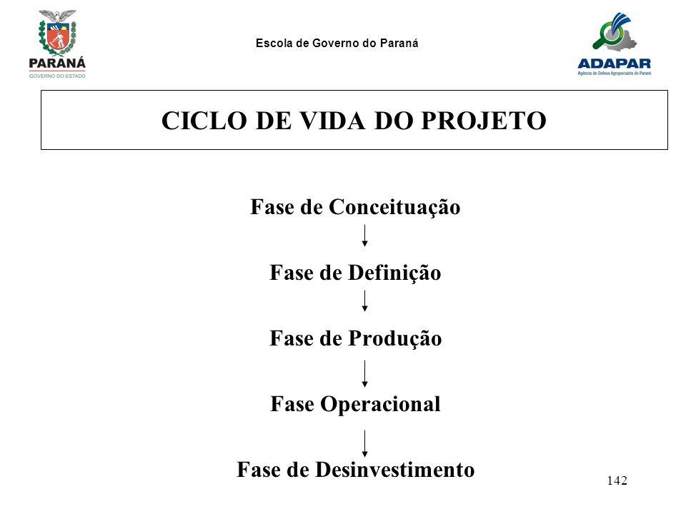Escola de Governo do Paraná 142 CICLO DE VIDA DO PROJETO Fase de Conceituação Fase de Definição Fase de Produção Fase Operacional Fase de Desinvestime