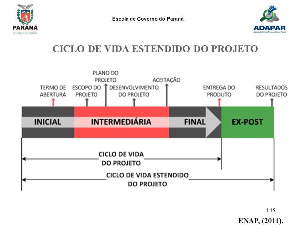 Escola de Governo do Paraná 145 CICLO DE VIDA ESTENDIDO DO PROJETO ENAP, (2011).