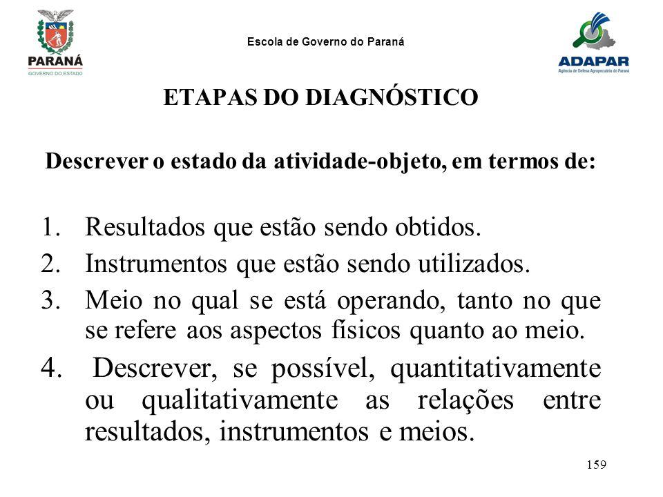Escola de Governo do Paraná 159 ETAPAS DO DIAGNÓSTICO Descrever o estado da atividade-objeto, em termos de: 1.Resultados que estão sendo obtidos. 2.In