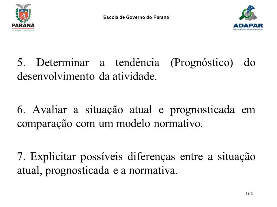 Escola de Governo do Paraná 160 5. Determinar a tendência (Prognóstico) do desenvolvimento da atividade. 6. Avaliar a situação atual e prognosticada e