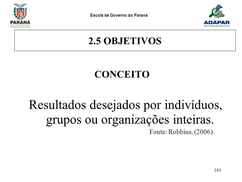 Escola de Governo do Paraná 161 2.5 OBJETIVOS CONCEITO Resultados desejados por indivíduos, grupos ou organizações inteiras. Fonte: Robbins, (2006).