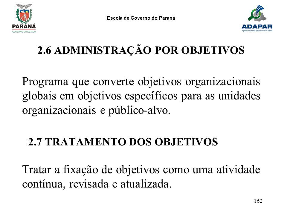 Escola de Governo do Paraná 162 2.6 ADMINISTRAÇÃO POR OBJETIVOS Programa que converte objetivos organizacionais globais em objetivos específicos para