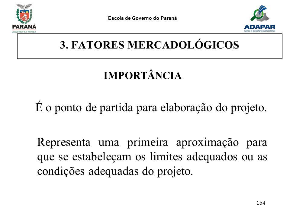 Escola de Governo do Paraná 164 3. FATORES MERCADOLÓGICOS IMPORTÂNCIA É o ponto de partida para elaboração do projeto. Representa uma primeira aproxim