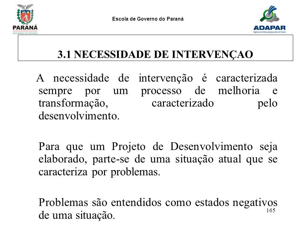 Escola de Governo do Paraná 165 3.1 NECESSIDADE DE INTERVENÇAO A necessidade de intervenção é caracterizada sempre por um processo de melhoria e trans