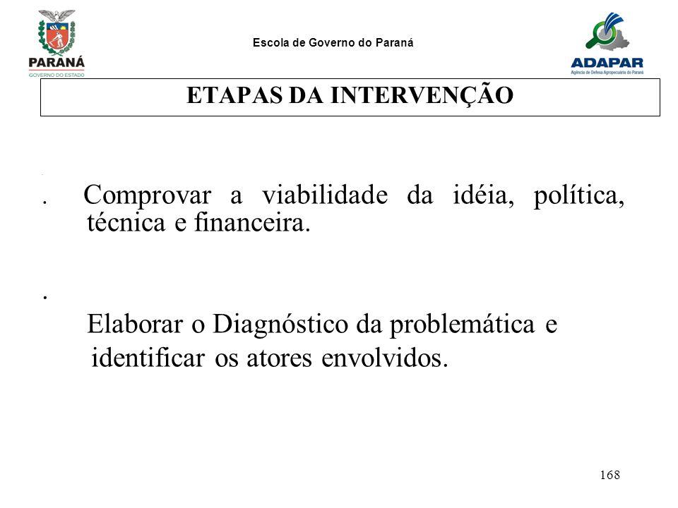 Escola de Governo do Paraná 168 ETAPAS DA INTERVENÇÃO.. Comprovar a viabilidade da idéia, política, técnica e financeira.. Elaborar o Diagnóstico da p