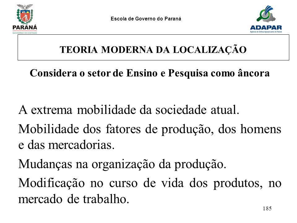 Escola de Governo do Paraná 185 TEORIA MODERNA DA LOCALIZAÇÃO Considera o setor de Ensino e Pesquisa como âncora A extrema mobilidade da sociedade atu