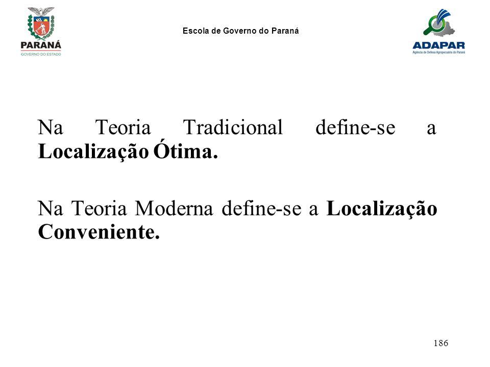 Escola de Governo do Paraná 186 Na Teoria Tradicional define-se a Localização Ótima. Na Teoria Moderna define-se a Localização Conveniente.