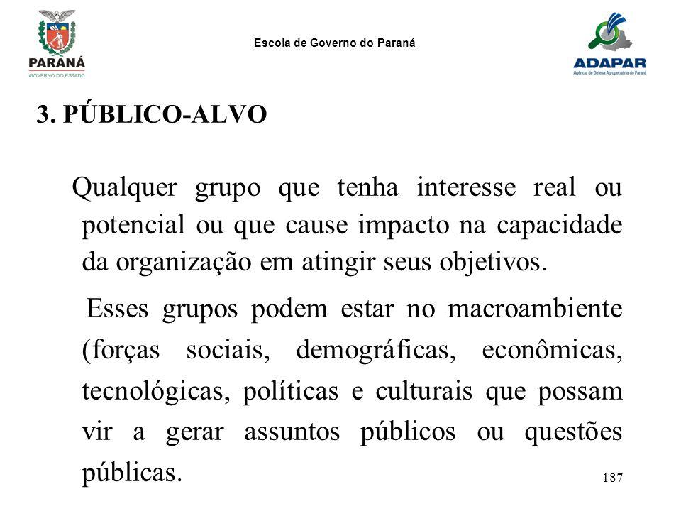 Escola de Governo do Paraná 187 3. PÚBLICO-ALVO Qualquer grupo que tenha interesse real ou potencial ou que cause impacto na capacidade da organização