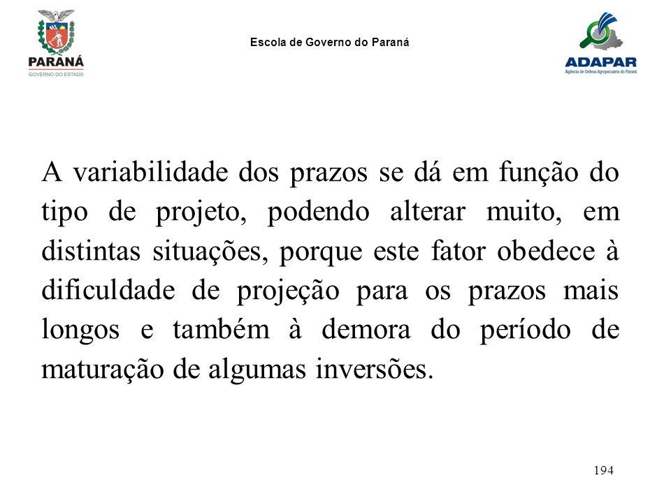 Escola de Governo do Paraná 194 A variabilidade dos prazos se dá em função do tipo de projeto, podendo alterar muito, em distintas situações, porque e