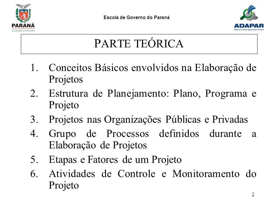 Escola de Governo do Paraná 2 P ARTE TEÓRICA 1.Conceitos Básicos envolvidos na Elaboração de Projetos 2.Estrutura de Planejamento: Plano, Programa e P