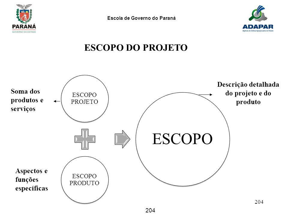 Escola de Governo do Paraná 204 ESCOPO PROJETO ESCOPO PRODUTO ESCOPO Descrição detalhada do projeto e do produto ESCOPO DO PROJETO Soma dos produtos e