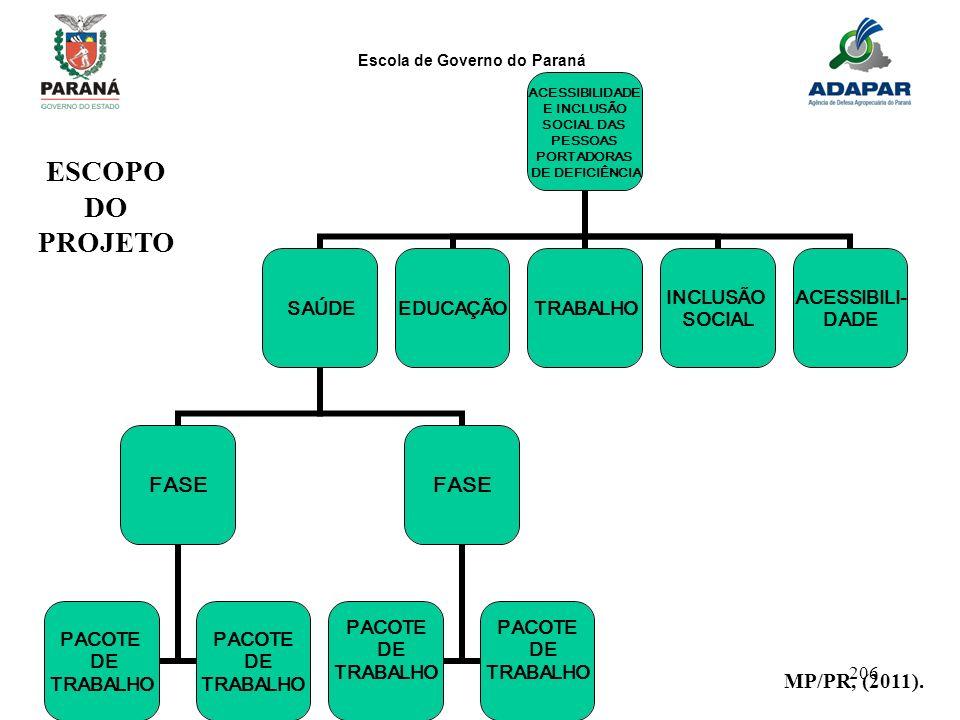 Escola de Governo do Paraná 206 ACESSIBILIDADE E INCLUSÃO SOCIAL DAS PESSOAS PORTADORAS DE DEFICIÊNCIA SAÚDE FASE PACOTE DE TRABALHO PACOTE DE TRABALH