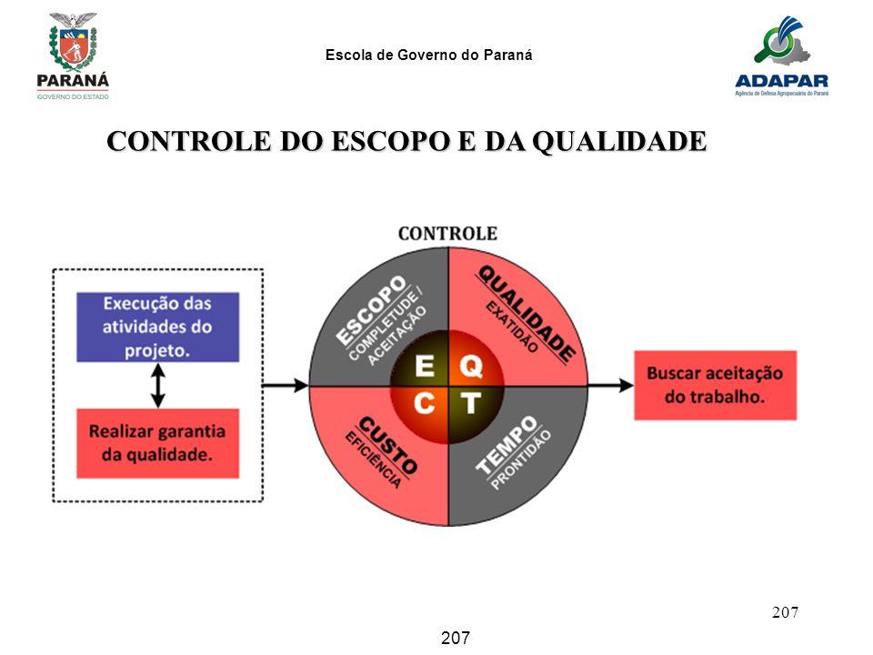 Escola de Governo do Paraná 207 CONTROLE DO ESCOPO E DA QUALIDADE CONTROLE DO ESCOPO E DA QUALIDADE