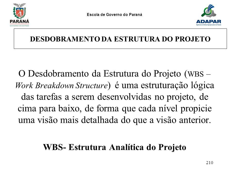 Escola de Governo do Paraná 210 DESDOBRAMENTO DA ESTRUTURA DO PROJETO O Desdobramento da Estrutura do Projeto ( WBS – Work Breakdown Structure ) é uma