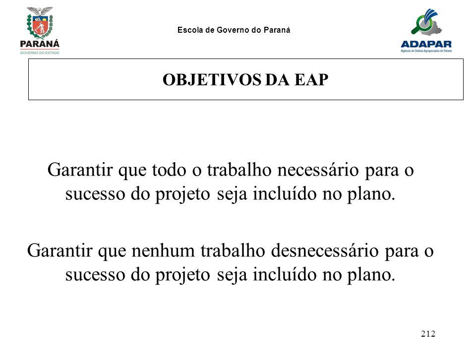 Escola de Governo do Paraná 212 OBJETIVOS DA EAP Garantir que todo o trabalho necessário para o sucesso do projeto seja incluído no plano. Garantir qu