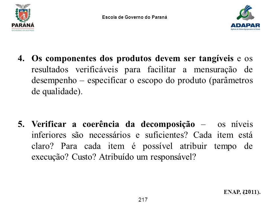 Escola de Governo do Paraná 217 4.Os componentes dos produtos devem ser tangíveis e os resultados verificáveis para facilitar a mensuração de desempen