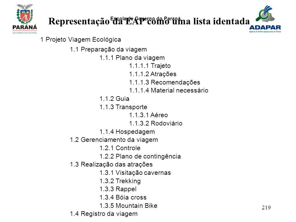 Escola de Governo do Paraná 219 Representação da EAP como uma lista identada 1 Projeto Viagem Ecológica 1.1 Preparação da viagem 1.1.1 Plano da viagem