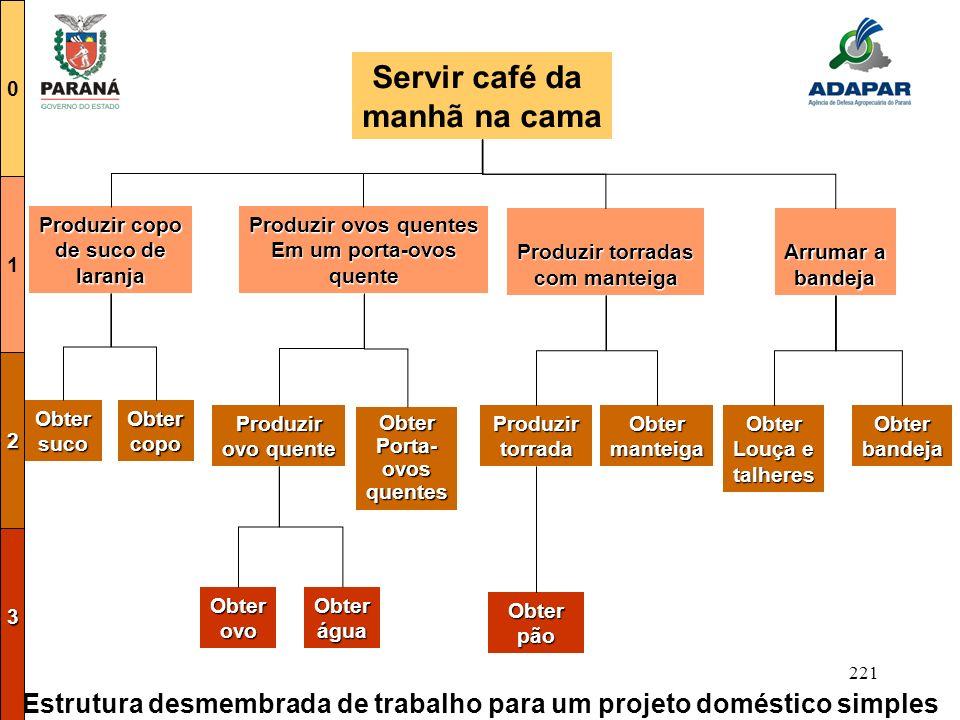 Escola de Governo do Paraná 221 Servir café da manhã na cama Produzir copo de suco de laranja Produzir ovos quentes Em um porta-ovos quente Produzir t