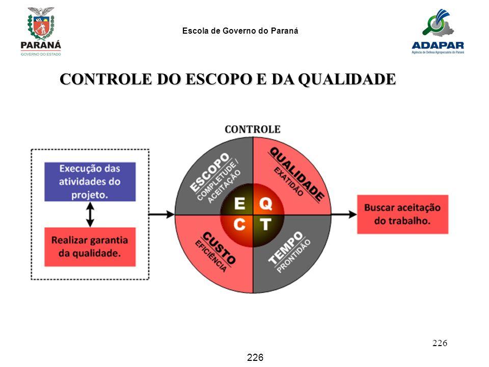Escola de Governo do Paraná 226 CONTROLE DO ESCOPO E DA QUALIDADE CONTROLE DO ESCOPO E DA QUALIDADE