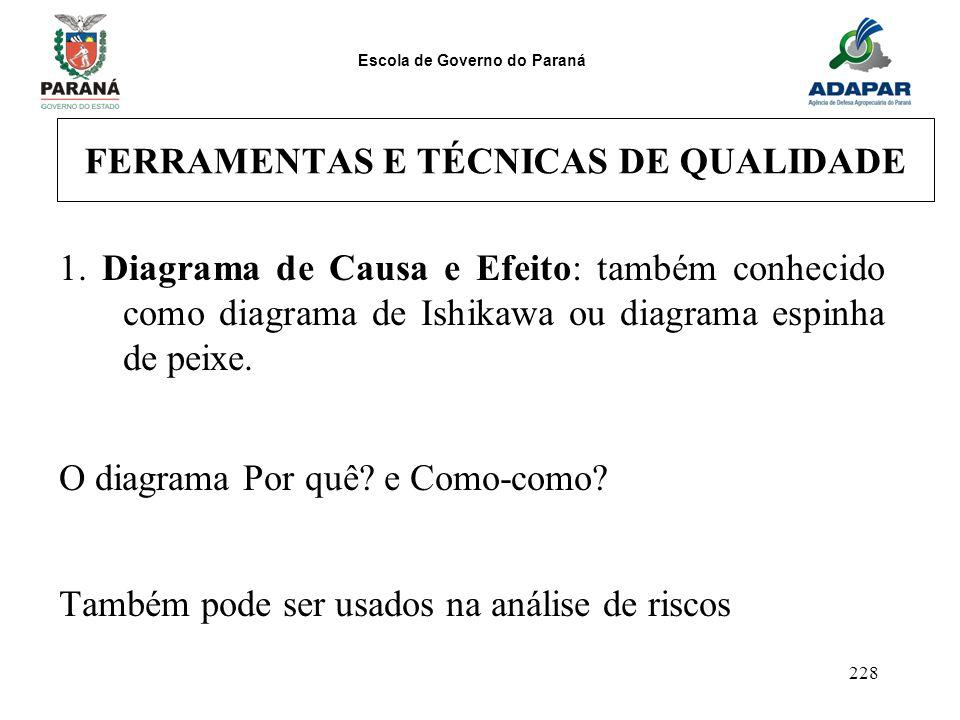 Escola de Governo do Paraná 228 FERRAMENTAS E TÉCNICAS DE QUALIDADE 1. Diagrama de Causa e Efeito: também conhecido como diagrama de Ishikawa ou diagr