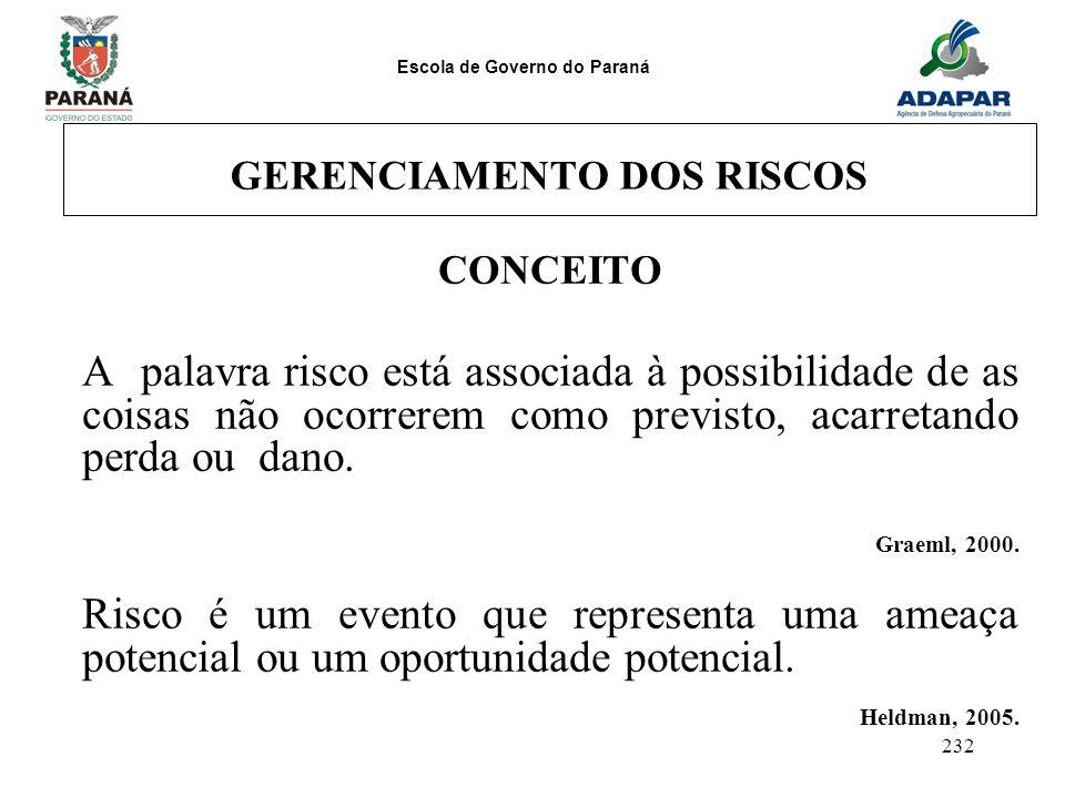 Escola de Governo do Paraná 232 GERENCIAMENTO DOS RISCOS CONCEITO A palavra risco está associada à possibilidade de as coisas não ocorrerem como previ
