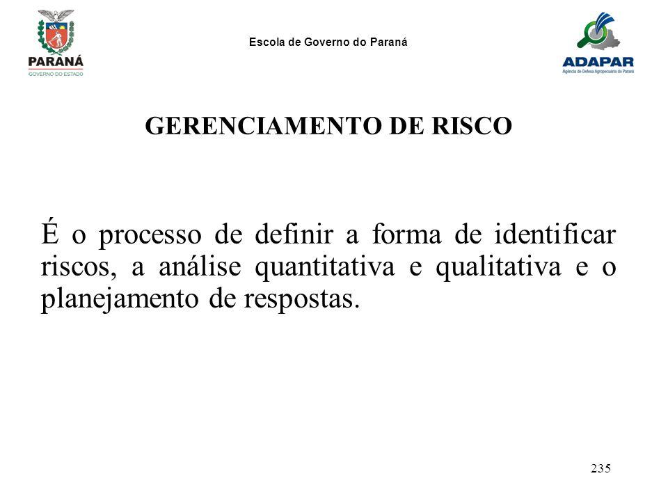 Escola de Governo do Paraná 235 GERENCIAMENTO DE RISCO É o processo de definir a forma de identificar riscos, a análise quantitativa e qualitativa e o