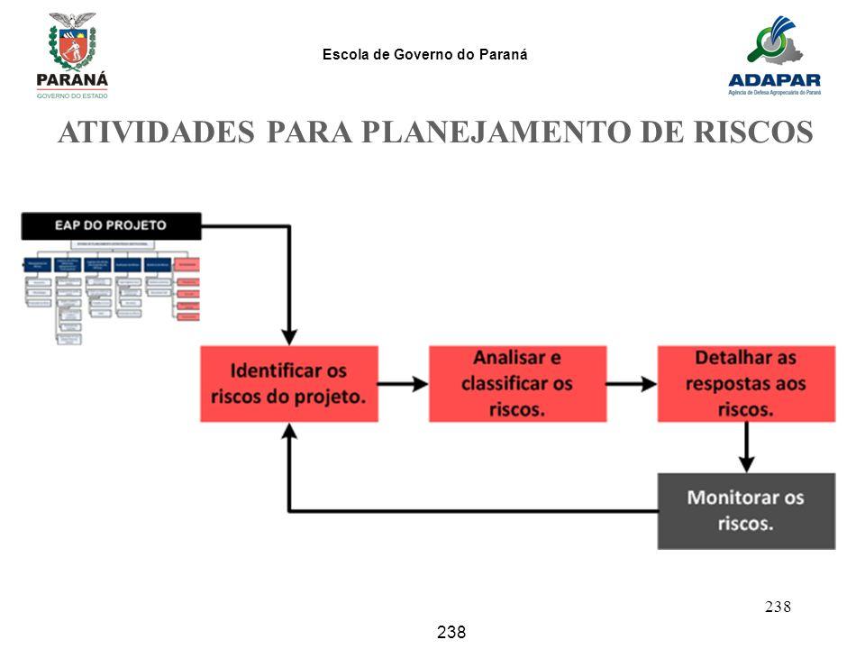 Escola de Governo do Paraná 238 ATIVIDADES PARA PLANEJAMENTO DE RISCOS