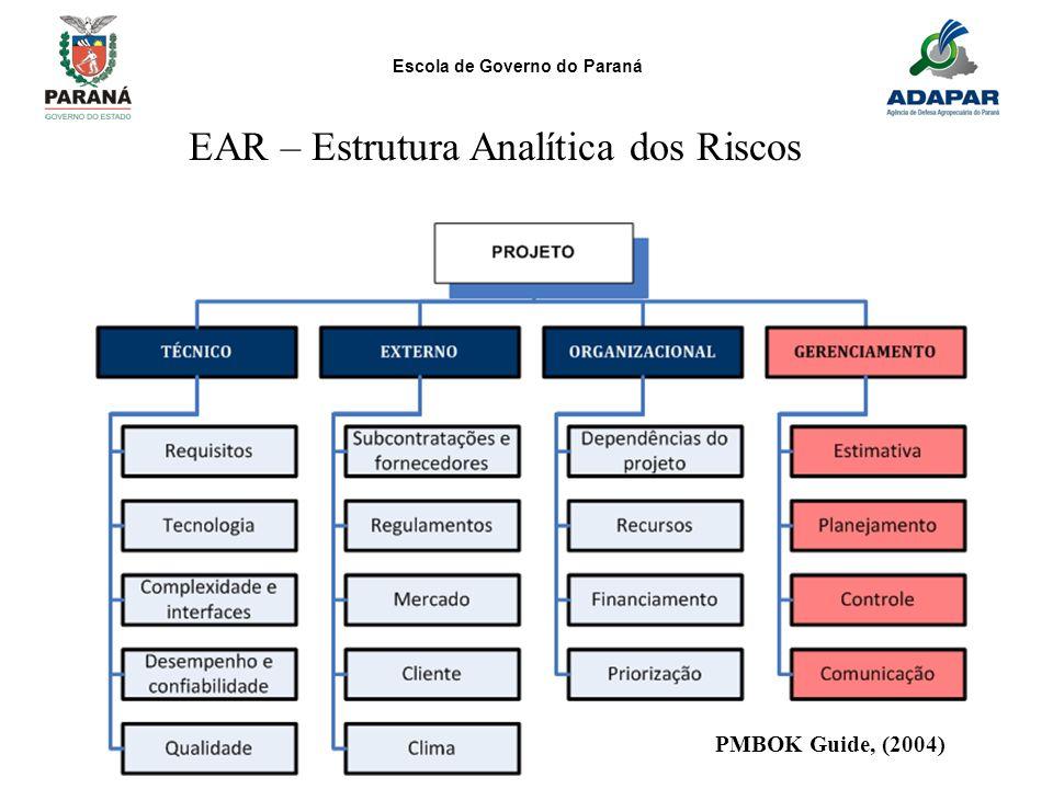 Escola de Governo do Paraná 239 EAR – Estrutura Analítica dos Riscos PMBOK Guide, (2004)